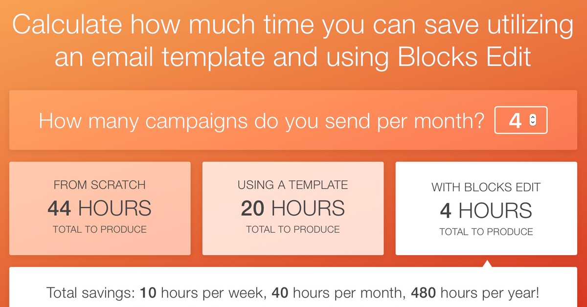 email marketing calculator for average time spent on campaigns blocks edit